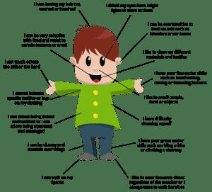 Helpful Tips For Minimizing Sensory Overload - New Horizons